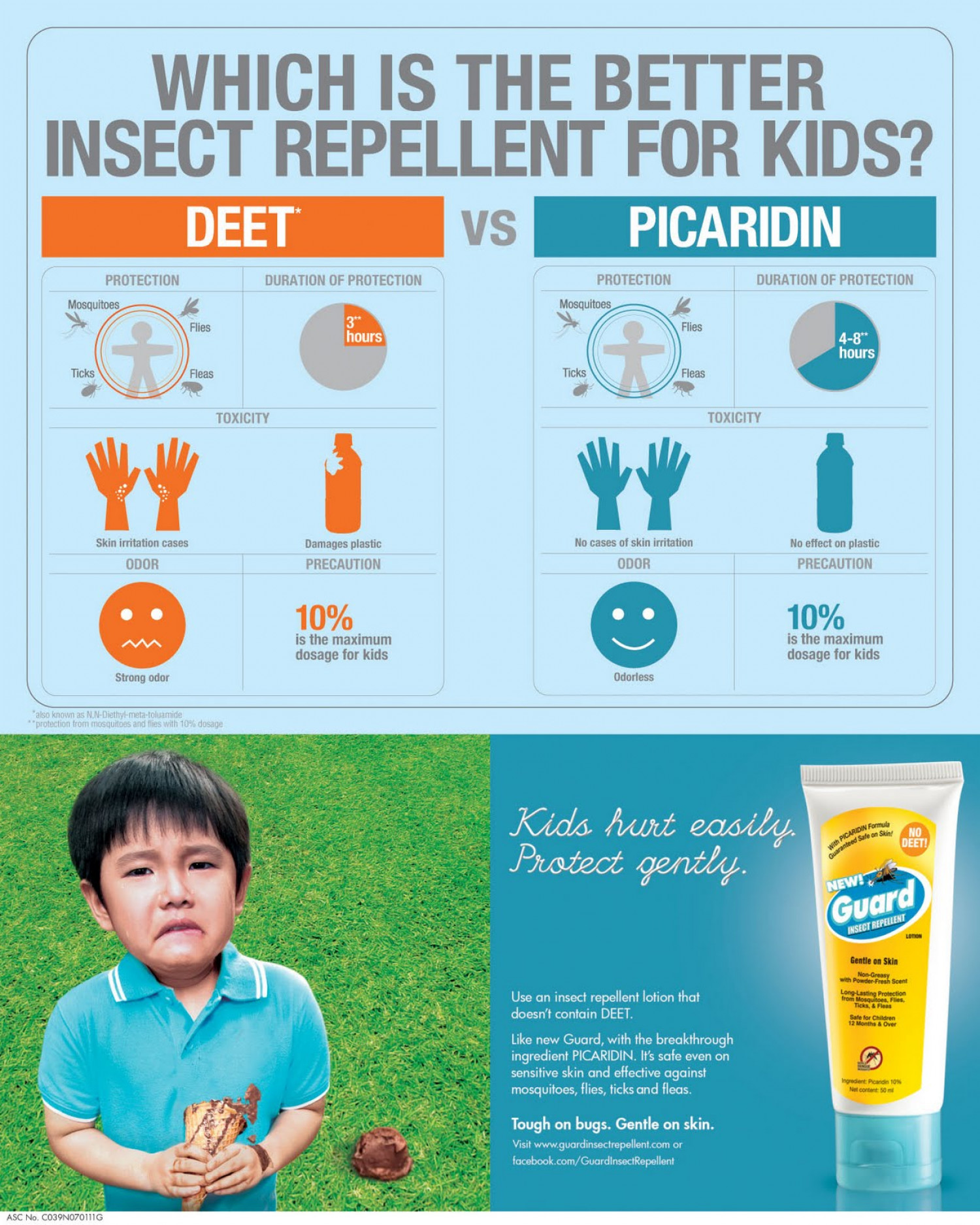 Which Is Better Insect Repellent For Kids