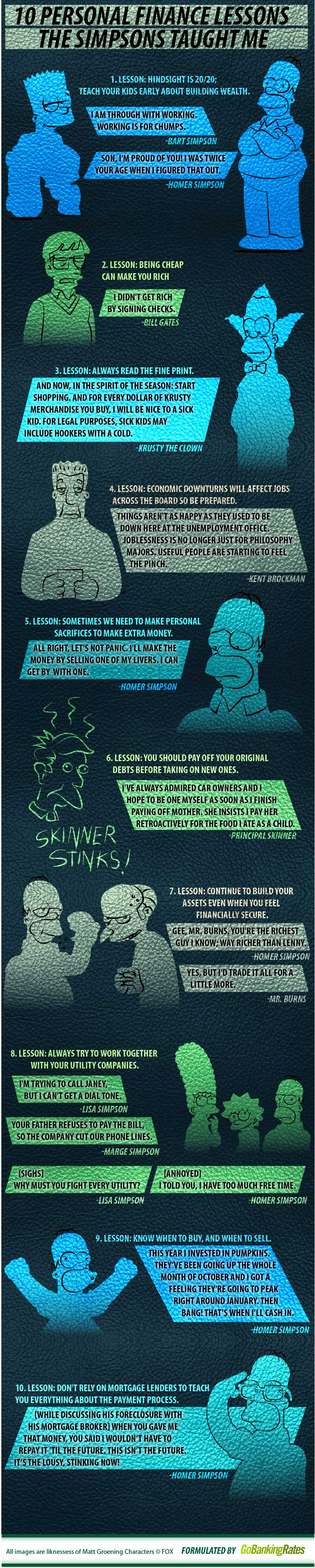 10 Personal Finance Tips From The Simpsons Visual Ly