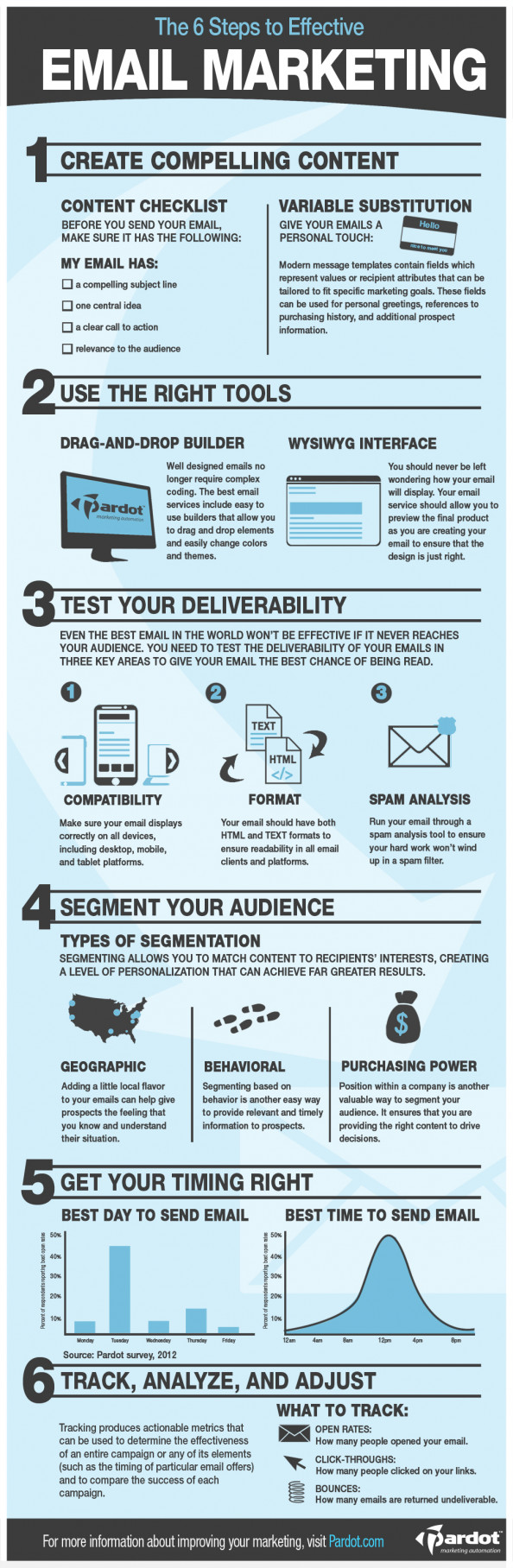 6 Steps to Effective Email Marketing