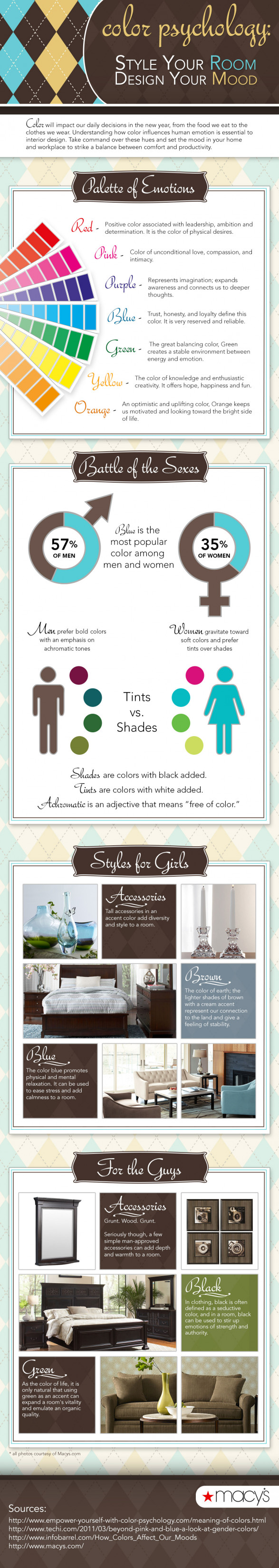 Color Psychology: Style Your Room, Design Your Mood