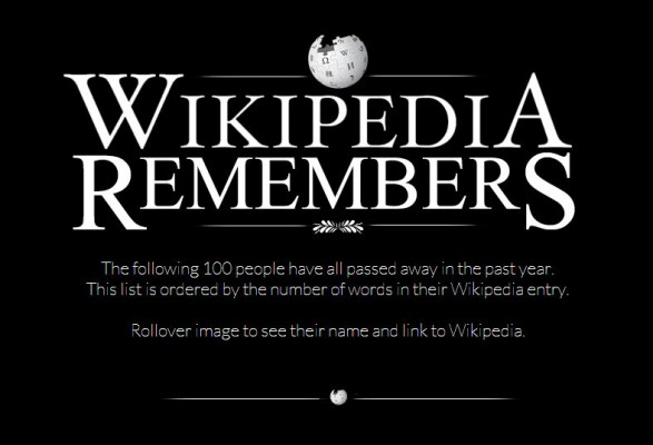 Wikipedia Remembers 2012
