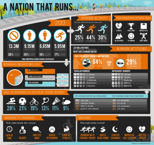 A Nation That Runs