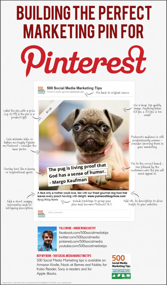 Building the Perfect Marketing Pin for Pinterest