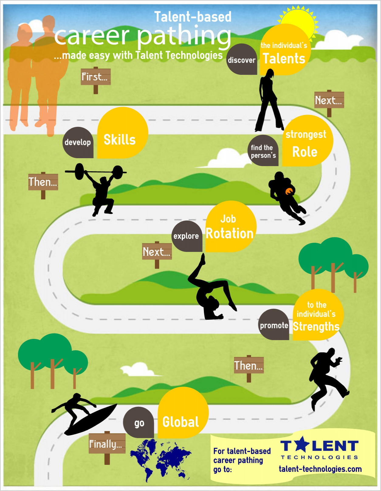 Career Pathing Infographic