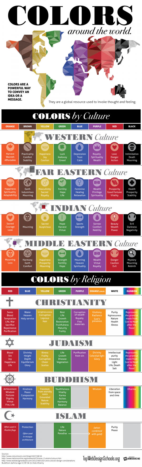 Colors Around the World