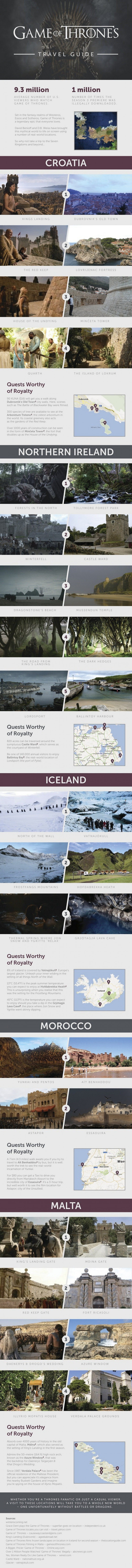 Game of Thrones Travel Guide Infographic