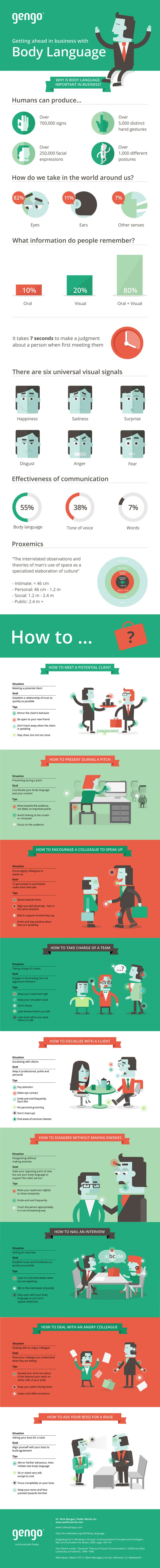 Infographic - Body Language In Business