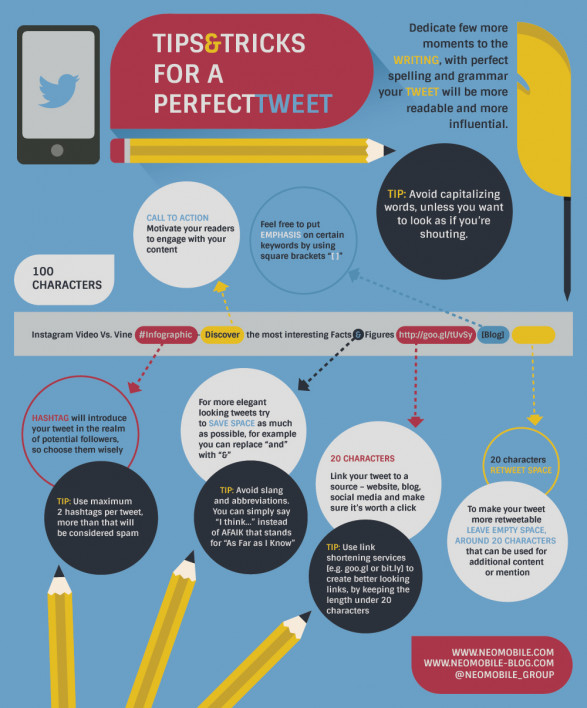 How To Create A Perfect Tweet