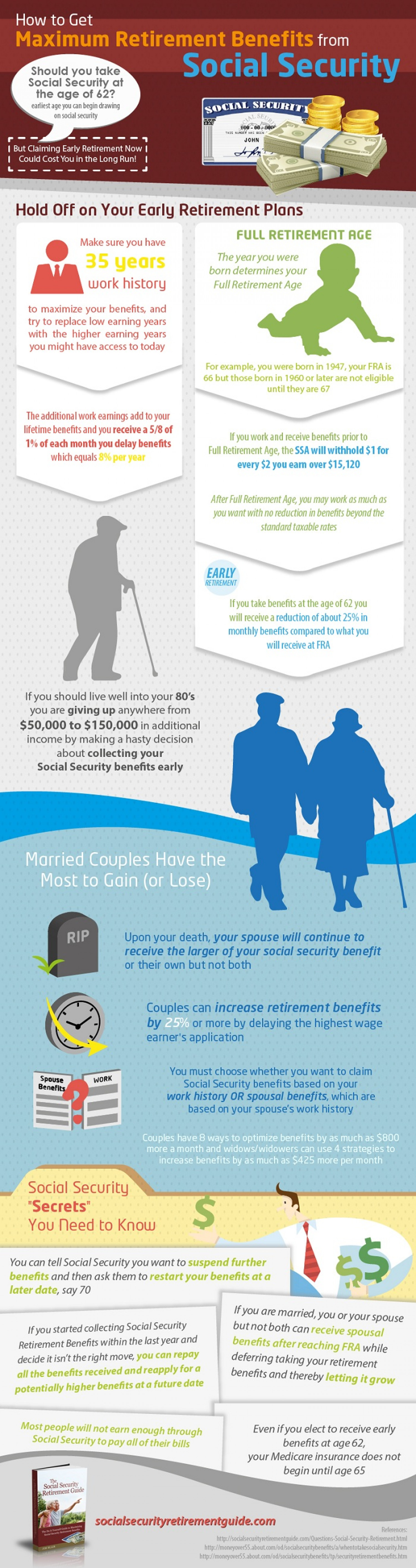 How To Get Maximum Retirement Benefits From Social