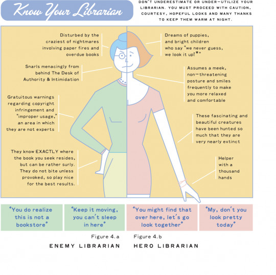 Know Your Librarian