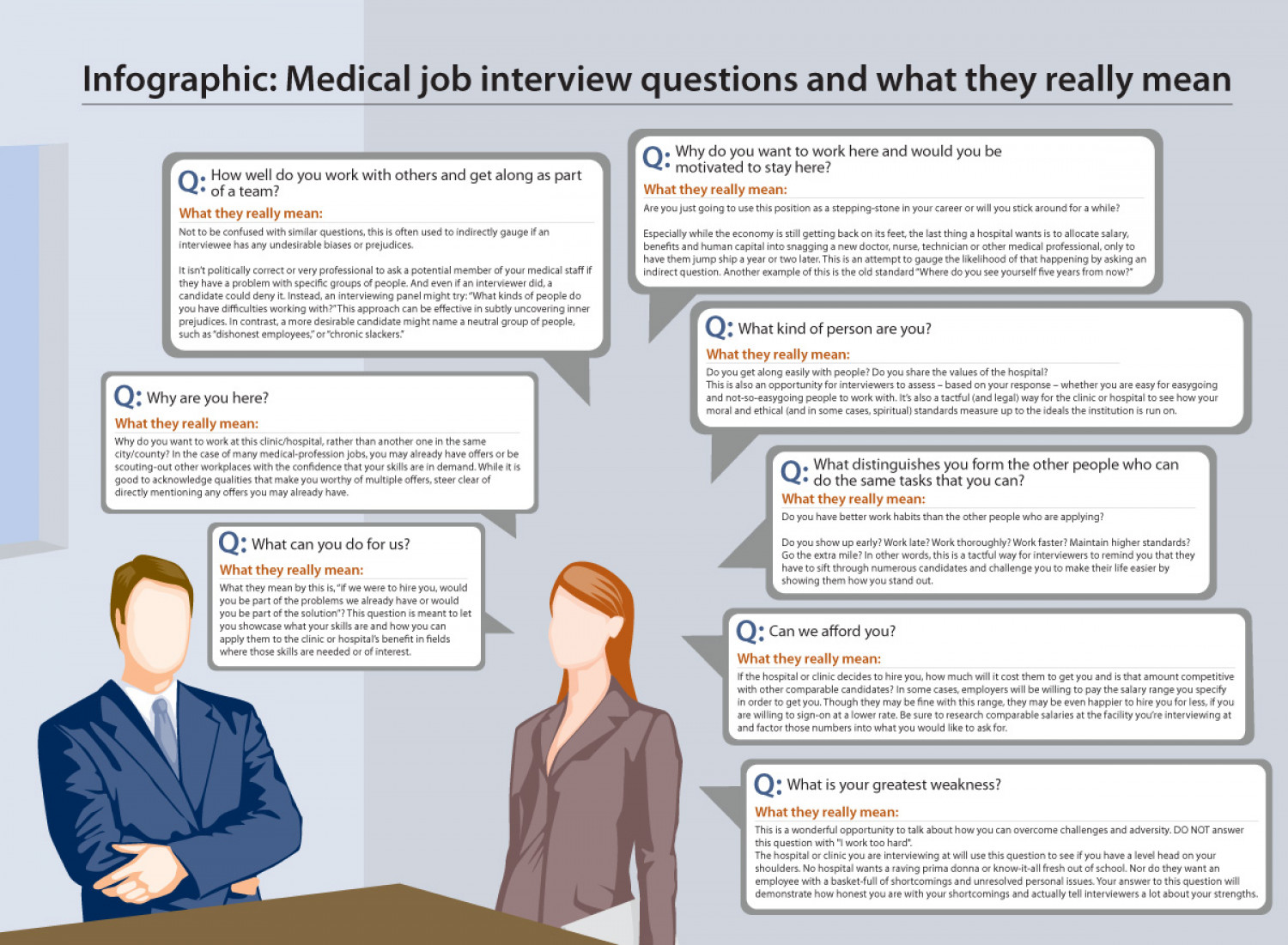 Medical Job Interview Questions And What They Really Mean