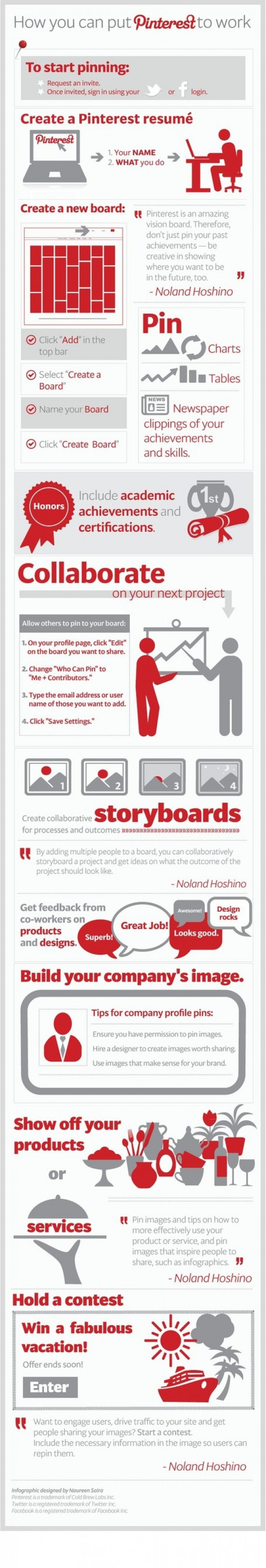 Networking Social Medias - Infographic: How to put Pinterest to work