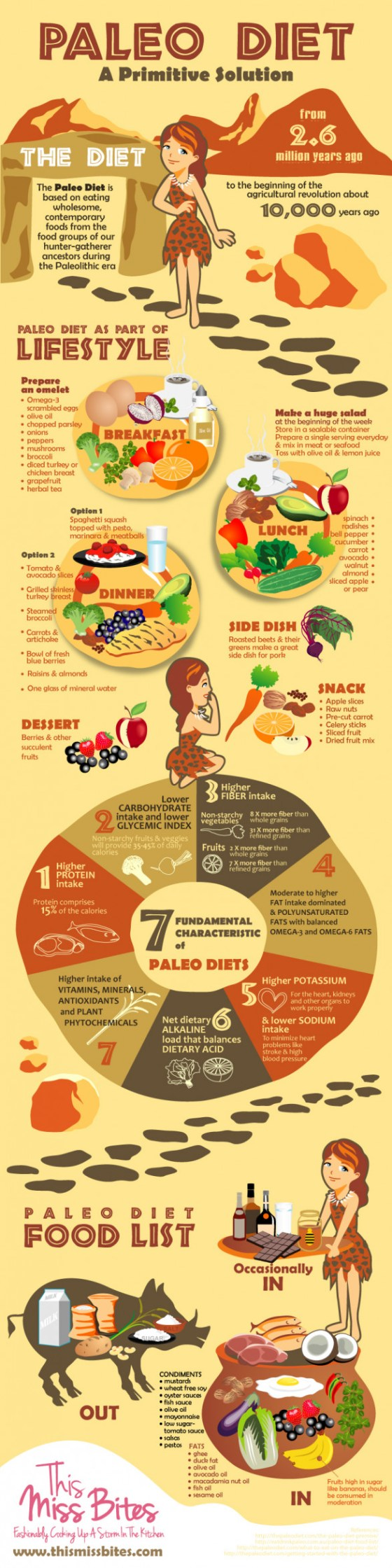 The TEOTWAWKI Diet Infographic