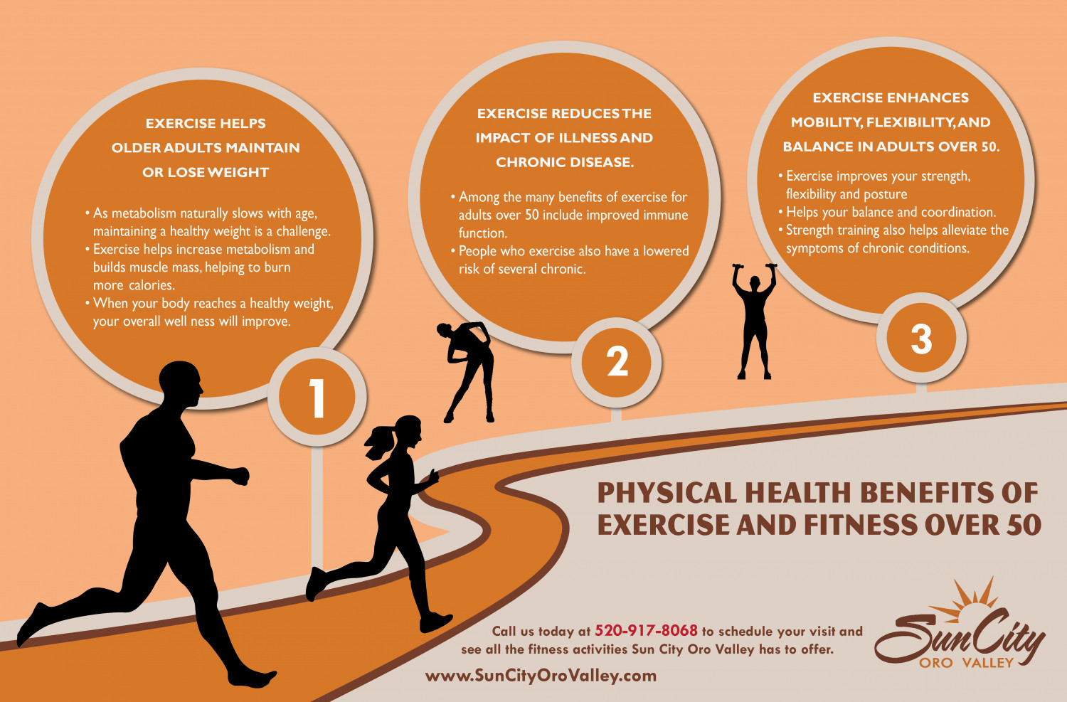 Physical Health Benefits Of Exercise And Fitness Over 50
