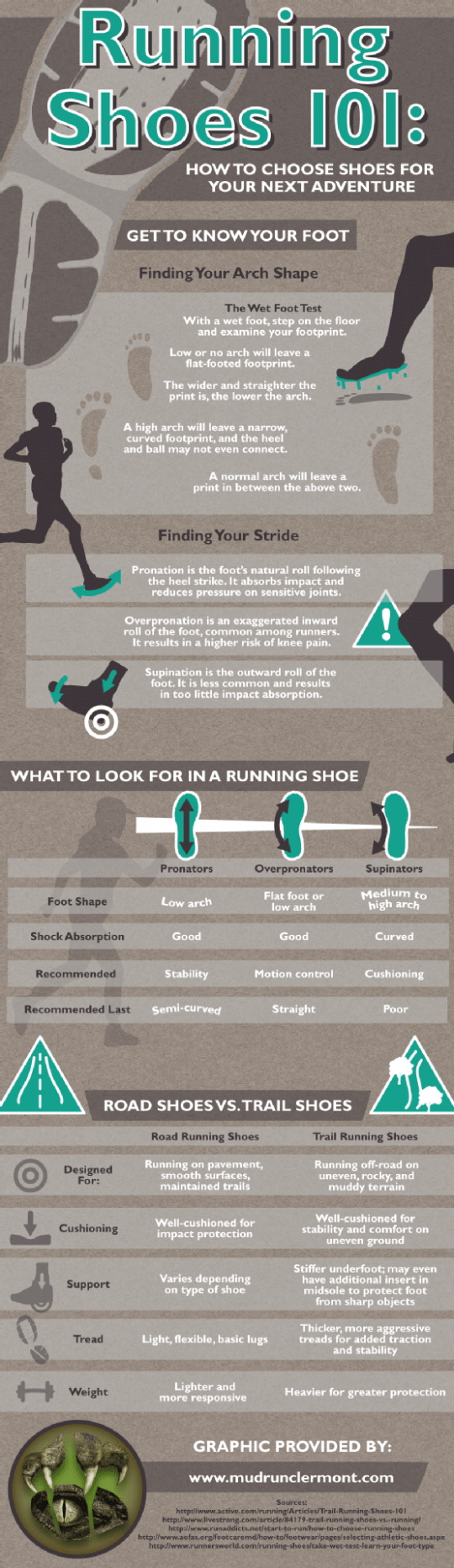 Running Shoes 101: How to Choose Shoes for Your Next Adventure