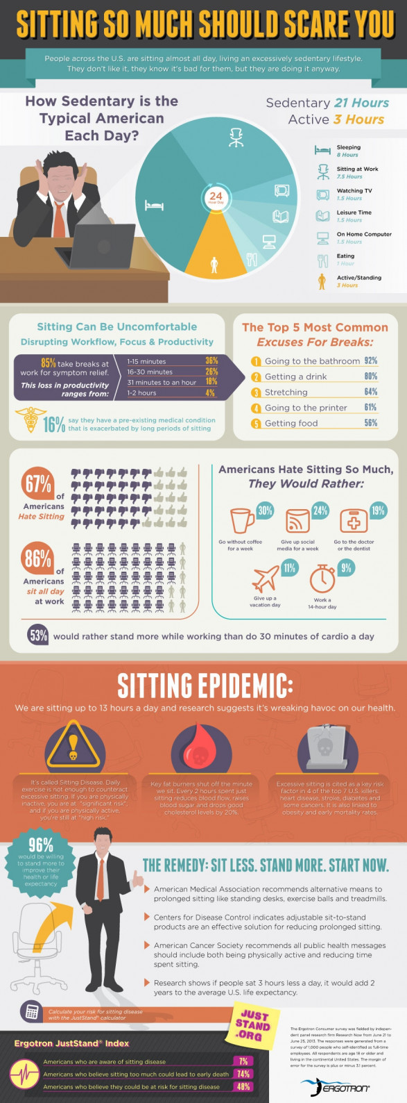 Sitting So Much Should Scare You