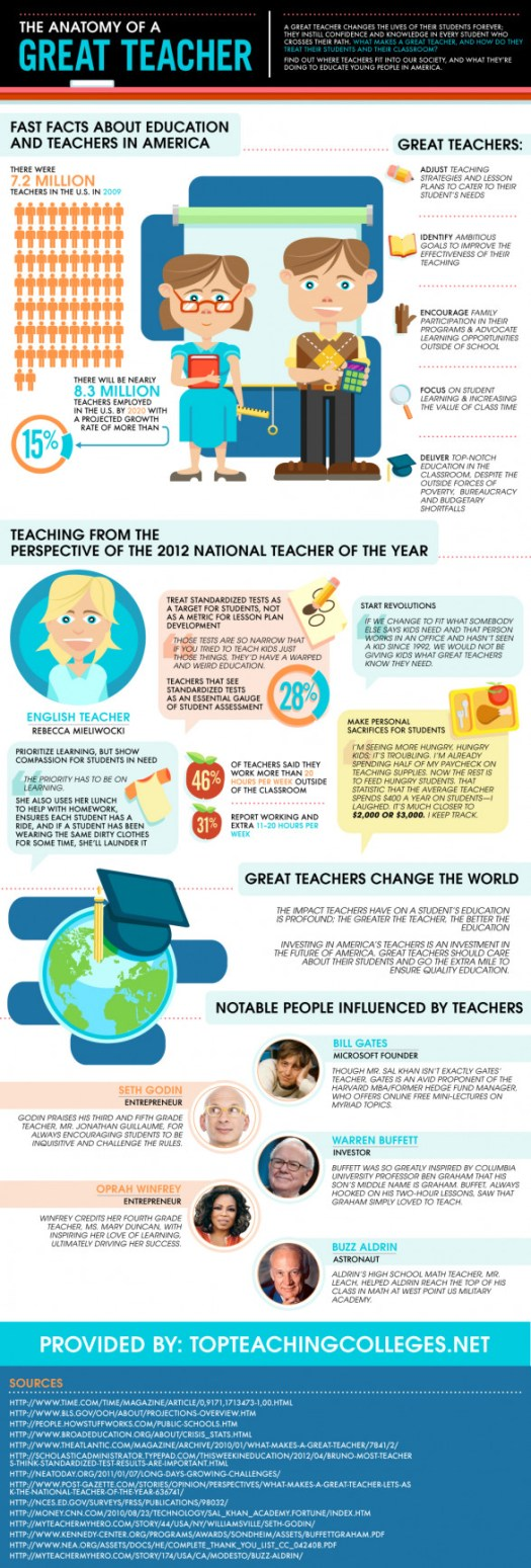 What does it take to be a great teacher?