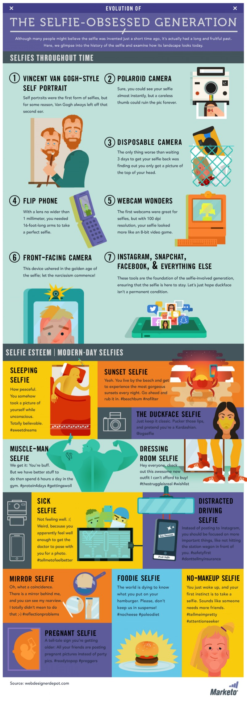 Infographic - The Varieties Of Selfies