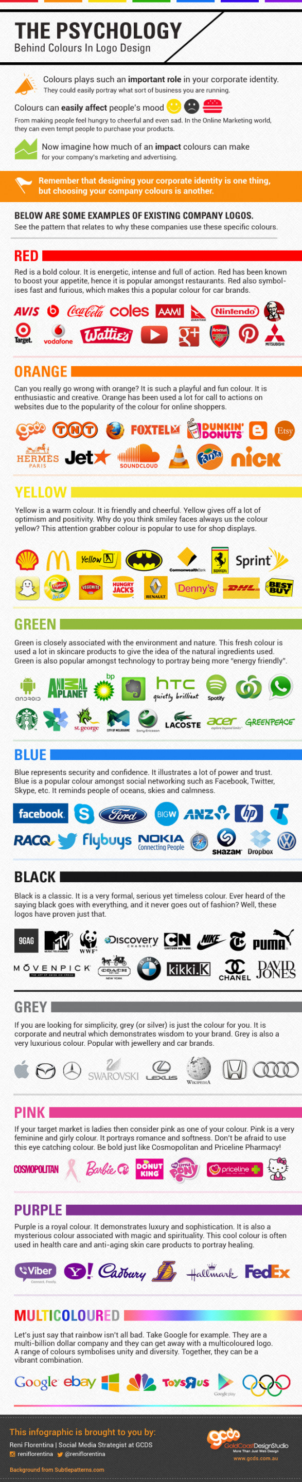 Colours And Their Moods logos meet moods | immediatedemographics id-g