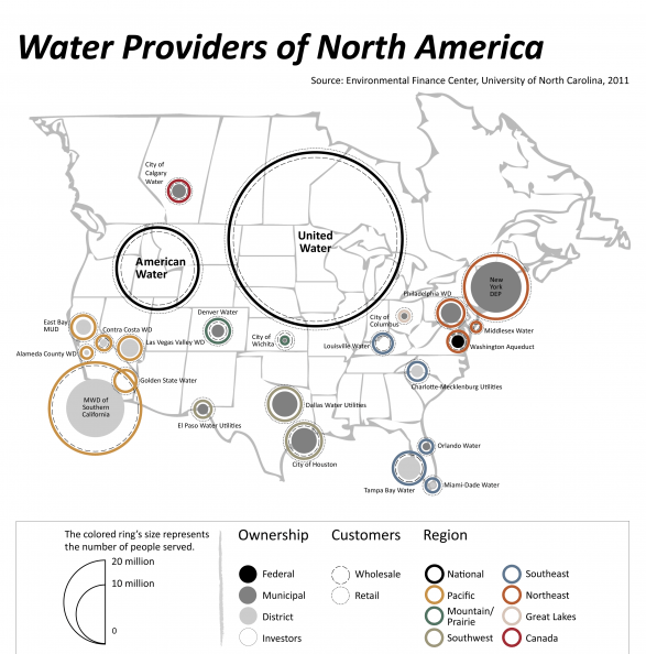 Water Providers of North America v 2.0