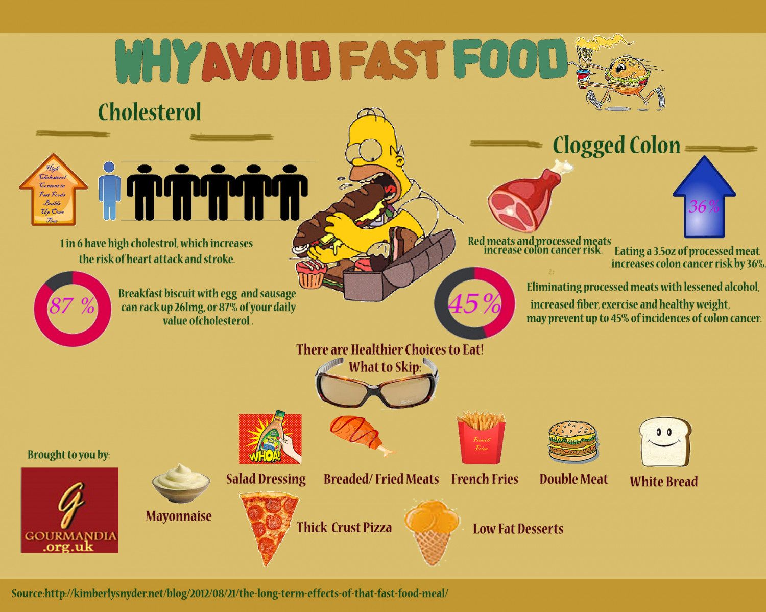 Why Avoid Fast Food