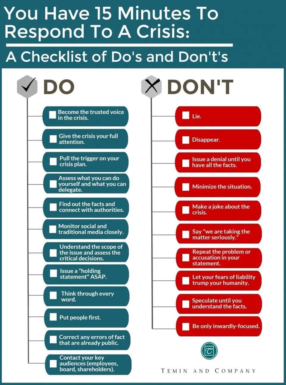 A Crisis Management Checklist