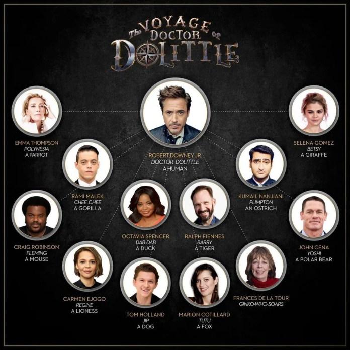Image result for Downey robert Dolittle