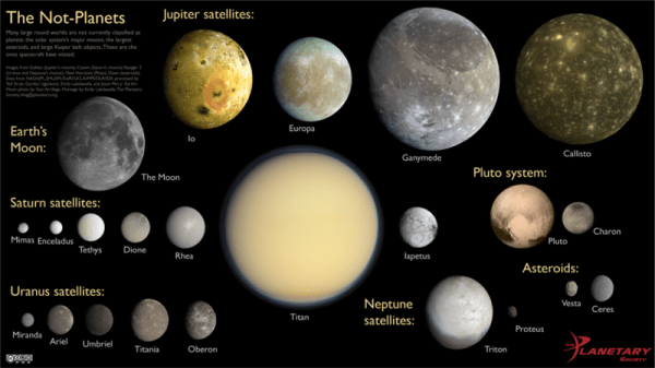 What Is The Closest Celestial Body To Our Earth The