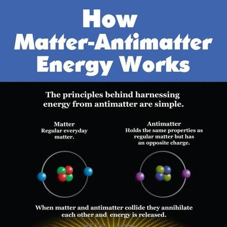 Star Trek' Science: How Antimatter Powers The Enterprise [Infographic]