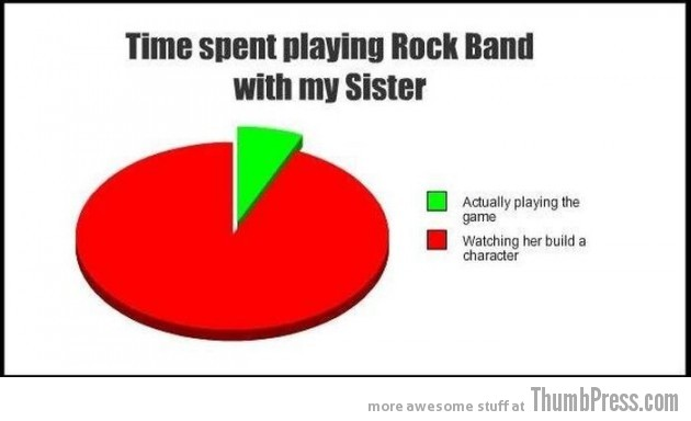 003 630x384 23 Hilarious Graphs That You Can Relate To