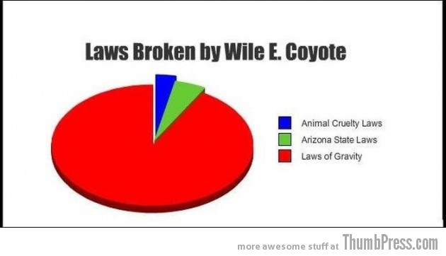006 630x362 23 Hilarious Graphs That You Can Relate To