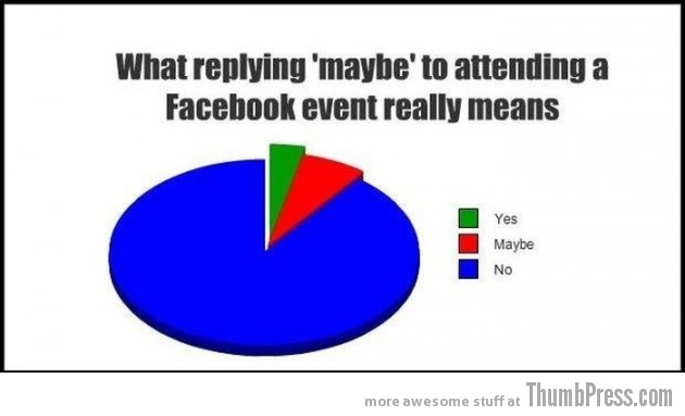 012 630x383 23 Hilarious Graphs That You Can Relate To