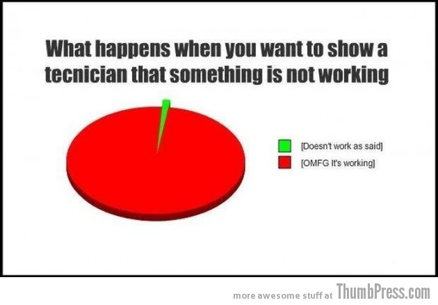 023 630x438 23 Hilarious Graphs That You Can Relate To