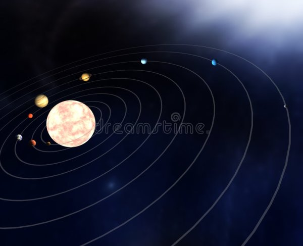 Diagram Of The Planets In The Royalty Free Stock Photo ...