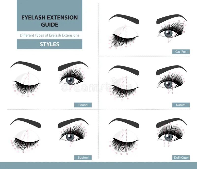 eyelash extensions styles