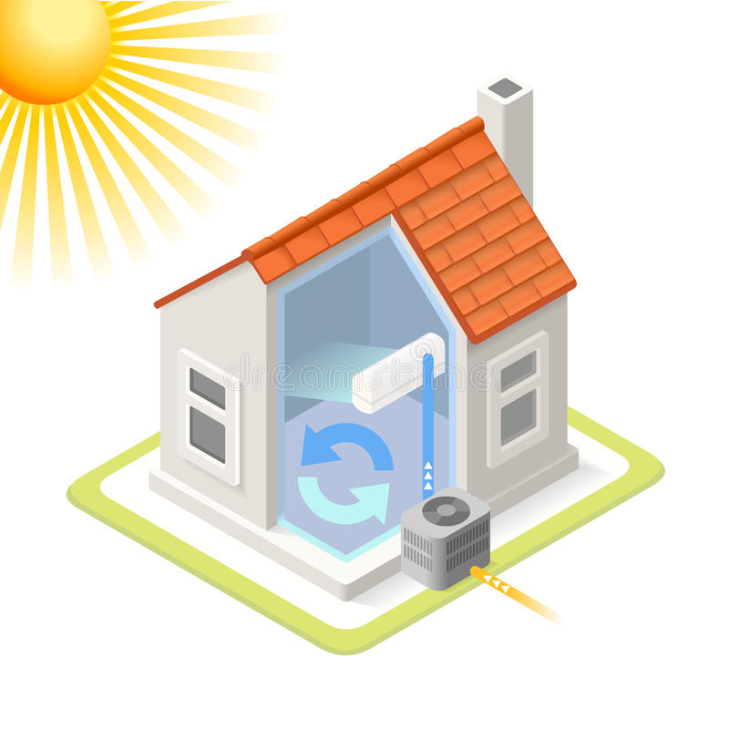 House Air Conditioner Prices