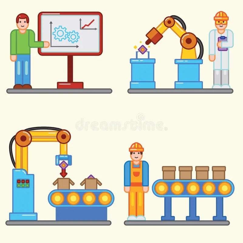 Construction Management Process Flow Chart