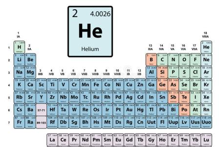 Periodic table with atomic number 4k pictures 4k pictures full modern periodic table of the elements with atomic number element modern periodic table of the elements with atomic number element name element symbol and urtaz Images