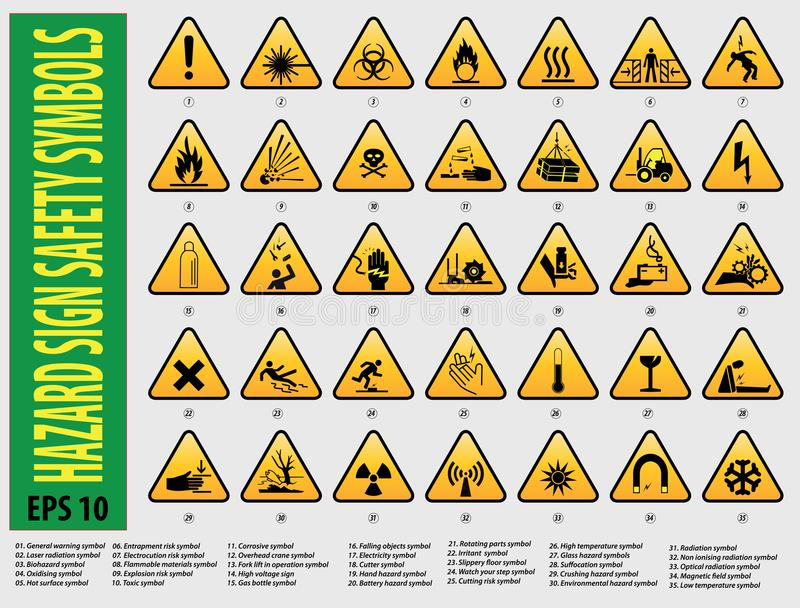 Fire And Chemical Hazard Symbols And Meanings