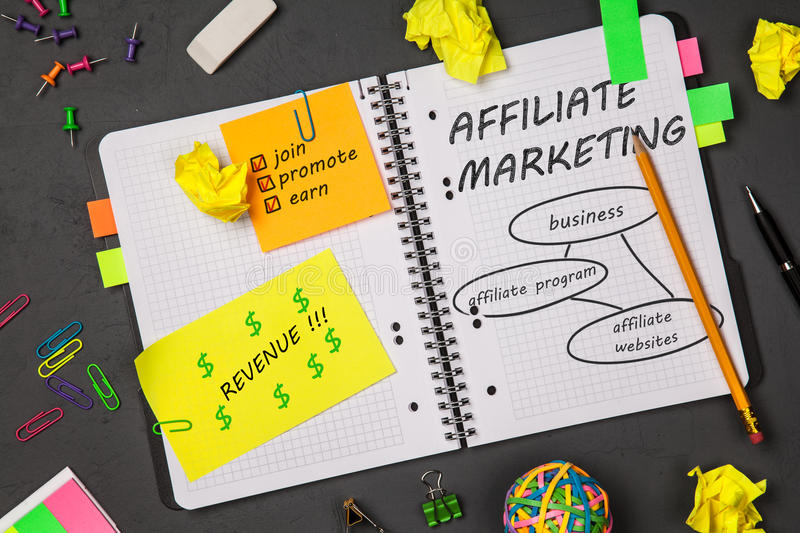 2,196 Affiliate Marketing Photos - Free & Royalty-Free Stock Photos from  Dreamstime