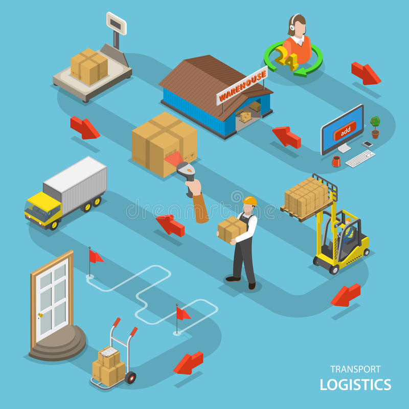 Transport Logistics Isometric Flat Vector Concept Stock