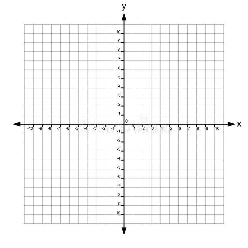 Where Are X And Y Axis Cxl25lp3 Z