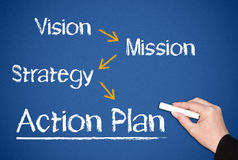 Business action plan Royalty Free Stock Image