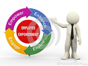 3d Man And Employee Empowerment Process Diagram Royalty Free Stock Photo  Image: 29179875