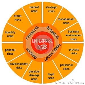 Business Risk Stock Illustration  Image: 49090587