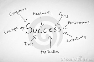 Ingredients For Success Royalty Free Stock Images  Image: 15594269