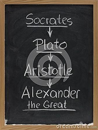 Socrates Plato Aristotle On Blackboard Royalty Free