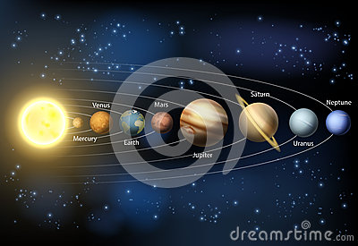 Solar System Planets Diagram Stock Vector - Image: 49592184