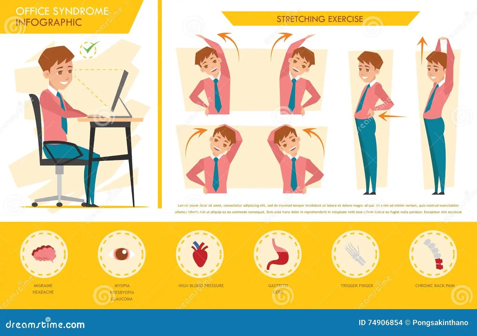 equipez le graphique d infos de syndrome de bureau et exercice d etirage