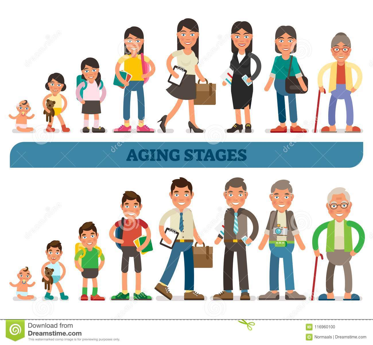 Aging Stages Conceptual Vector Illustration Collection